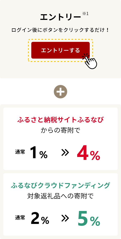 ふるさと納税サイトふるなびからの寄附で通常1%→4% ふるなびクラウドファンディング対象返礼品への寄附で通常2%→5%