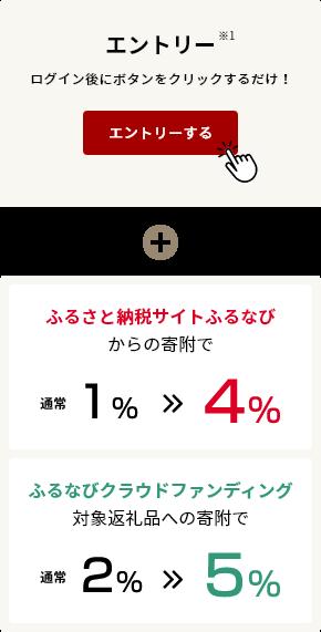 ふるさと納税サイトふるなびからの寄附で通常1%→4%。ふるなびクラウドファンディング対象返礼品への寄附で通常2%→5%。