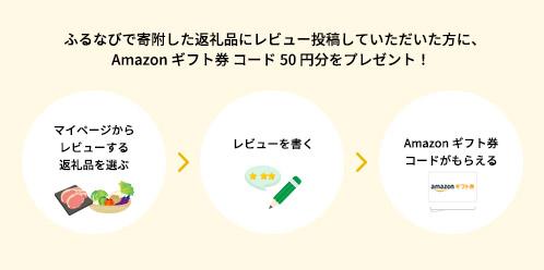 レビュー投稿でAmazonポイントGET!