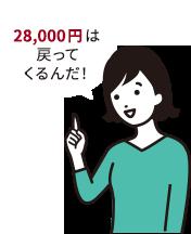 28,000円は戻ってくるんだ!