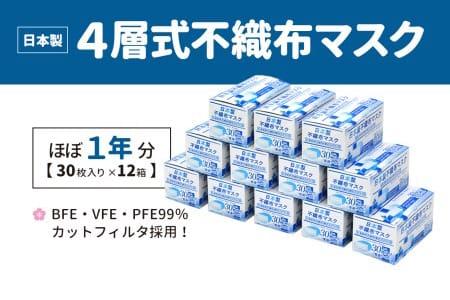 045h90 東近江市産(国産)4層式不織布マスクほぼ1年分(N/N有)
