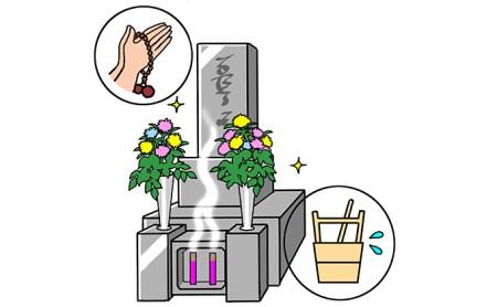 [№5820-0031]お墓の清掃・献花代行サービス