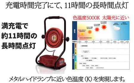 防災用・非常用LED照明(PR-HUG-20)