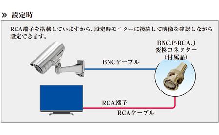 SDカードレコーダー内蔵カメラ ASM03FHD
