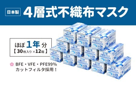 045h01 東近江市産(国産)4層式不織布マスクほぼ1年分(N/N有)