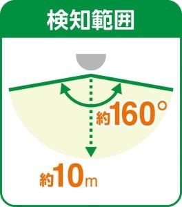 【防災・防犯】ソーラー充電式センサーライト1灯