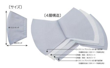 4層構造立体マスク(Mサイズ)2枚セット イズミファブリックスうっとりやわらか超長綿使用(中2層 制菌・消臭・抗カビシート入り)カラー:シルバースカイ