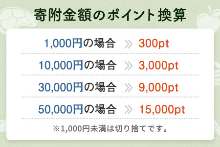 【有効期限なし!後からゆっくり特産品を選べる】兵庫県洲本市カタログポイント