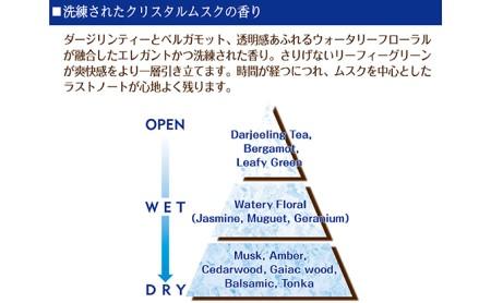 ファーファ ファインフレグランス 洗剤・柔軟剤 オムセット