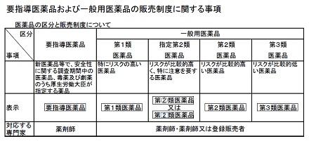 【0601-A18】フジイ陀羅尼助丸(78分包)《㈱藤井利三郎薬房》