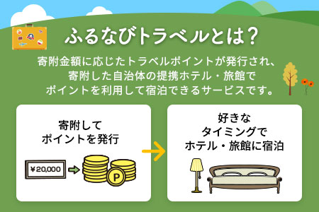 【有効期限なし!旅行で使える】徳島県鳴門市トラベルポイント