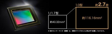 MA06 PowerShot G7X Mk2 canon キャノン パワーショット カメラ