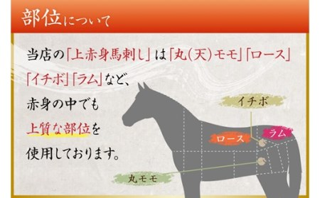 【純国産】熊本馬刺しボリュームたっぷり1050g 寿セット馬肉生ハム付き