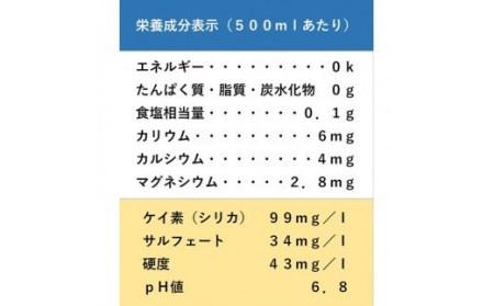 阿蘇満願寺天然水(500ml*24本)
