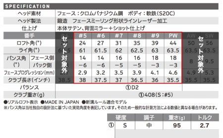 DH-C712_スリクソン Z585 アイアン 6本セット 【スチールシャフト】