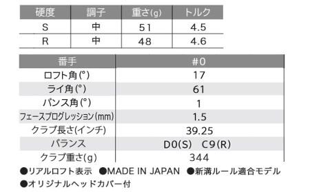ゼクシオ クロス アイアン【#0】カーボンシャフト_DO-C701