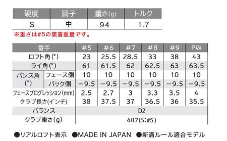スリクソン ZX4 アイアン 6本セット 【 N.S.PRO 950GH neo スチールシャフト/S 】_DP-C701-NEO