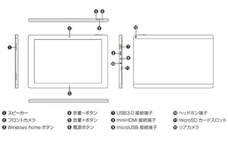 10インチタブレット サードウェーブ 「Diginnos DG-D10IW3SLi」
