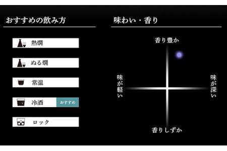 36-09久保田 純米大吟醸 720ml