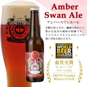 B-29 スワンレイクビール 金賞セット