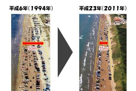 [Y029] 千里浜再生・保全活動支援寄附(10,000円)