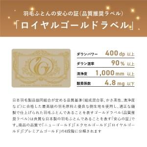 羽毛2枚合わせふとん(セミダブル)ハンガリー産グース93%【創業100年】