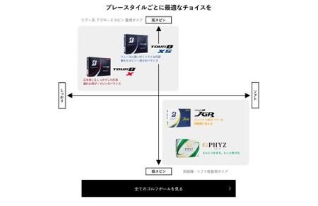 TOUR B JGR イエロー 1ダース (ゴルフボール / ブリヂストン・スポーツ) T15-02