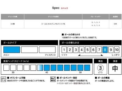 18009 【ふるさと納税限定】ブリヂストンゴルフボール TOUR B X ホワイト 1ダース  中津川市オリジナルリニアロゴ入り