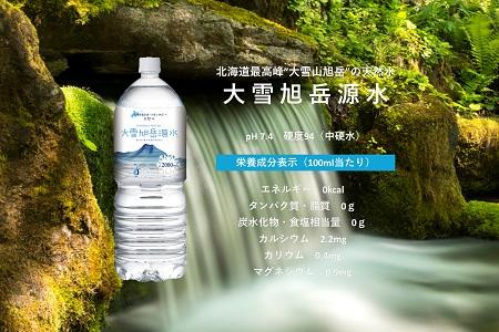 【19000311】【新米定期便】【無洗米】東川米「ななつぼし」5kg+水のセット×6ヵ月