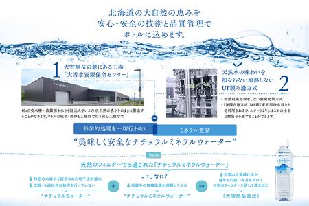 【19000100】定期配送 1年コース まいにちが、天然水。「大雪旭岳源水」